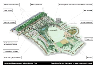 Integrated Development and Park Master Plan